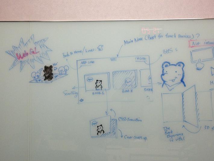 向客户简述整个体验时在白板上的描绘