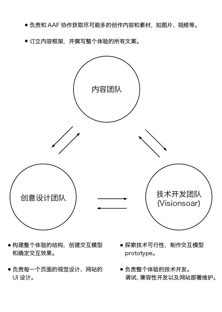 content design(1)